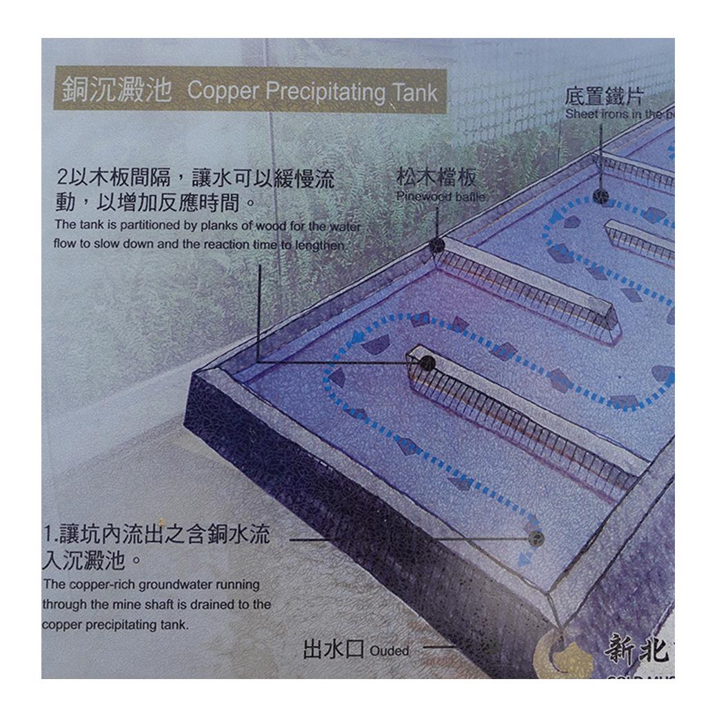 銅沈澱池說明
